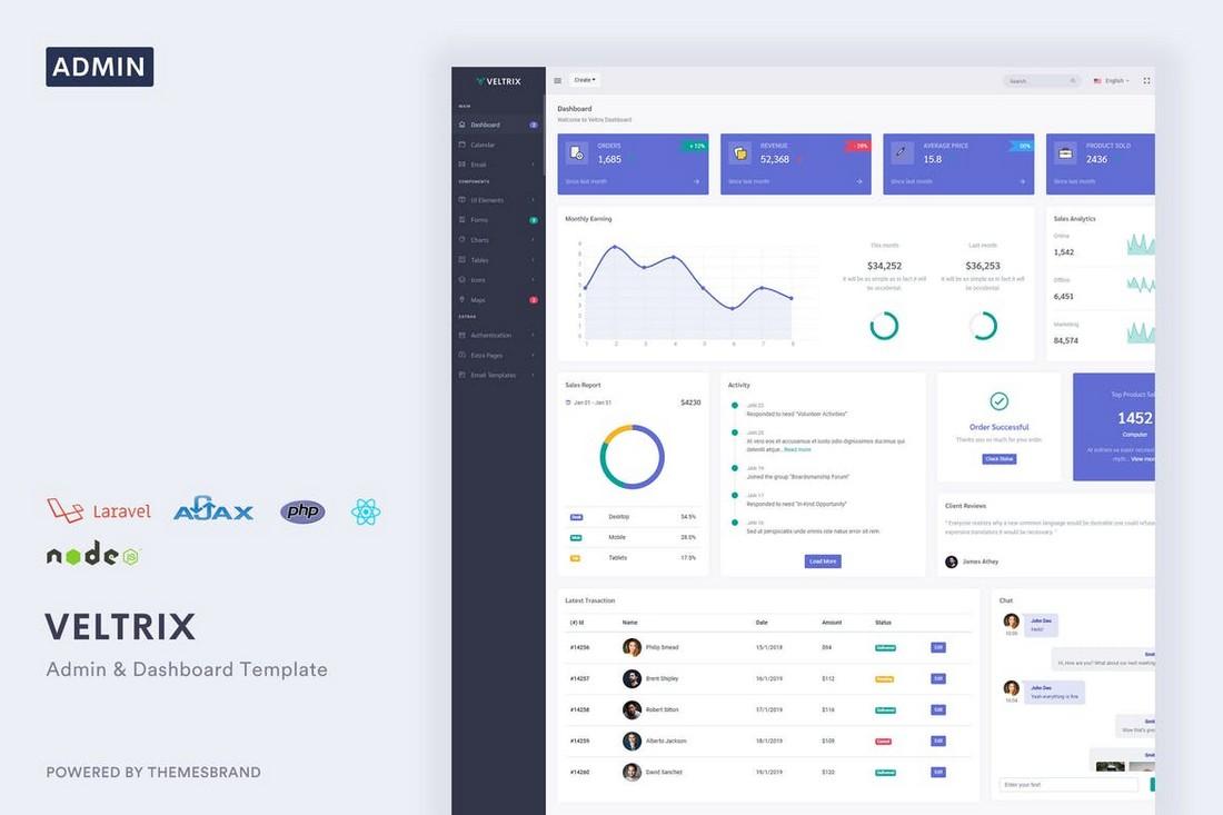 Veltrix - Admin & Dashboard Template