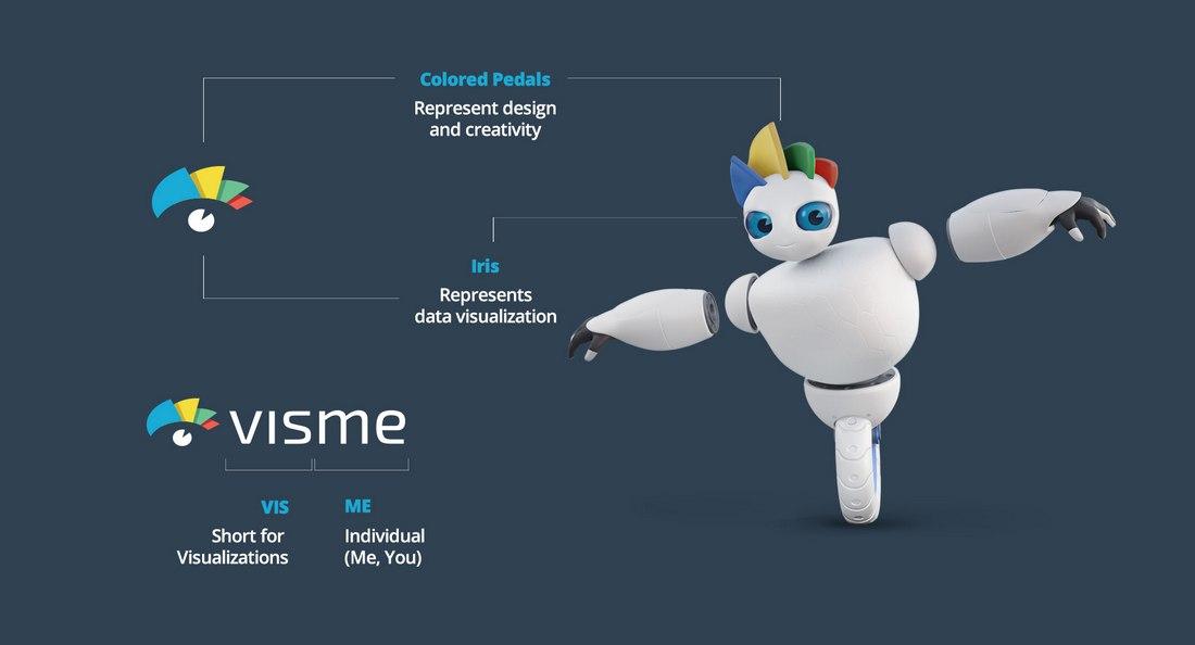 Visme-logo The Design Process Behind Visme, the SaaS Character in the Cloud design tips