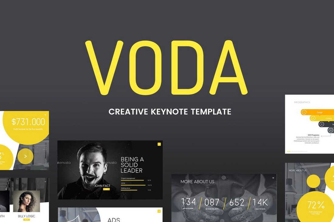Voda-Animated-Keynote-Template 15+ Best Animated Keynote Templates With Stylish Transitions design tips