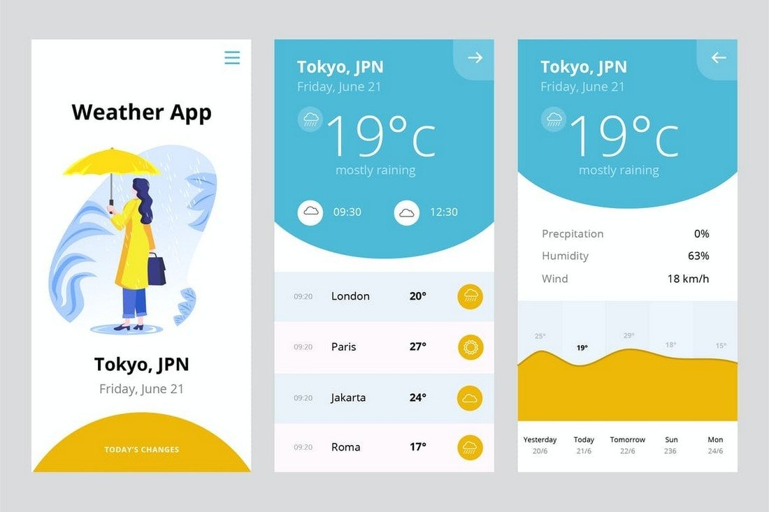 Weather-App-Mobile-Screens-Templates 25+ Best Mobile App UI Design Examples + Templates design tips  Inspiration