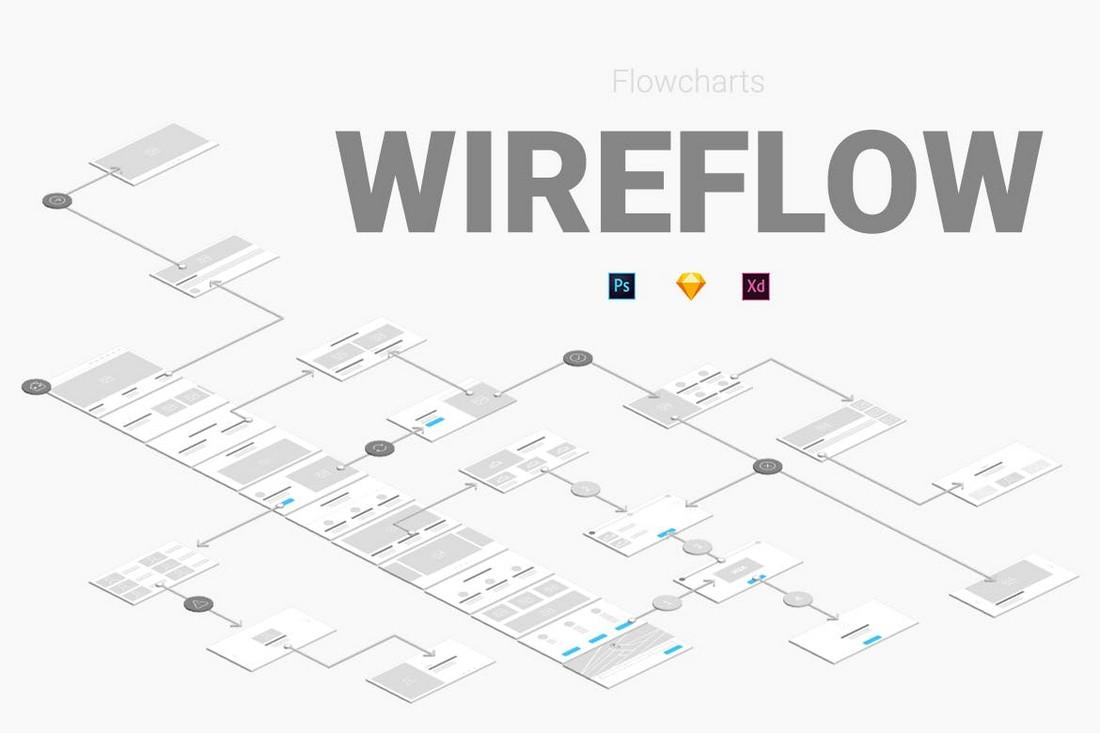 Wireflow Flowcharts Adobe XD Wireframes