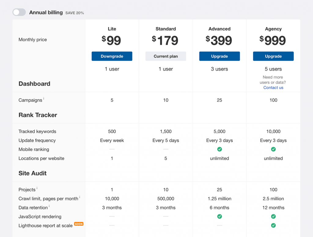 ahrefs-pricing-1024x777 15 Tips for Designing Terrific Tables design tips