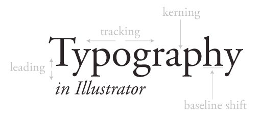 an in depth guide to working with typography in illustrator design shack