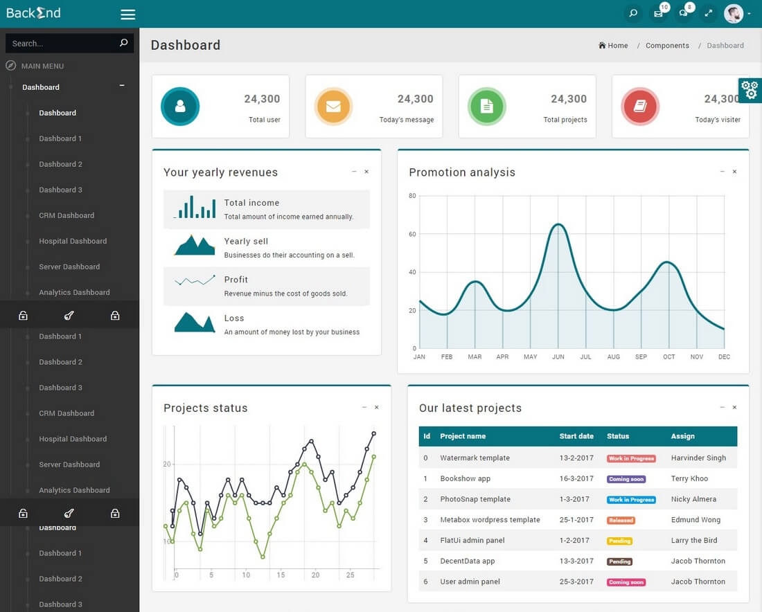 backend 40+ Best Bootstrap Admin Templates of 2019 design tips