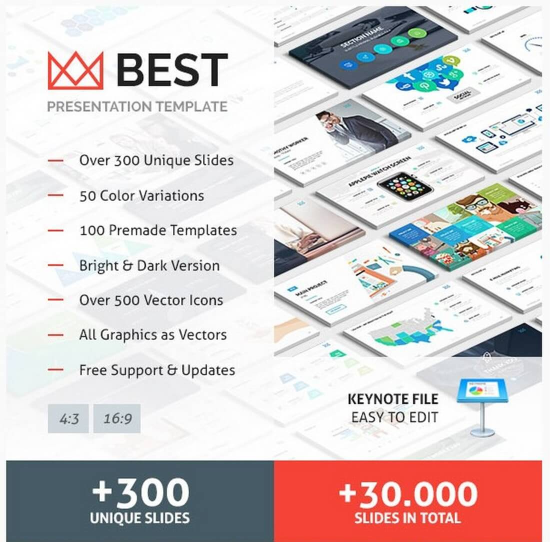 Magnificent 1 Year Experience Resume Format For Dot Net Big 1 Year Experienced Java Resume Round 10 Tips For Good Resume Writing 1099 Template Word Young 12 Inch Ruler Template Blue12 Month Timeline Template 25  Keynote Business Slide Templates | Design Shack