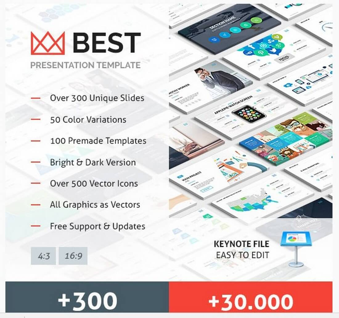 Best keynote theme for business presentation 15 best keynote presentation templates for mac users wajeb Gallery
