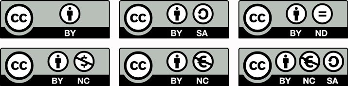 creative commons license how to use