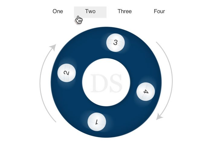 Code a Spinning Circular Menu With CSS
