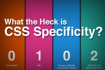 css-specificity-0