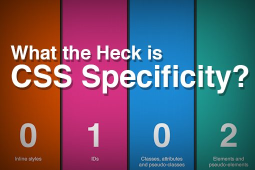 What the Heck Is CSS Specificity?
