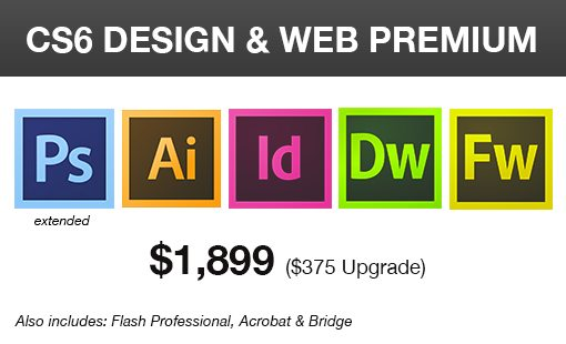 Adobe Creative Cloud Is Subscribing To Software A Good Idea Design Shack