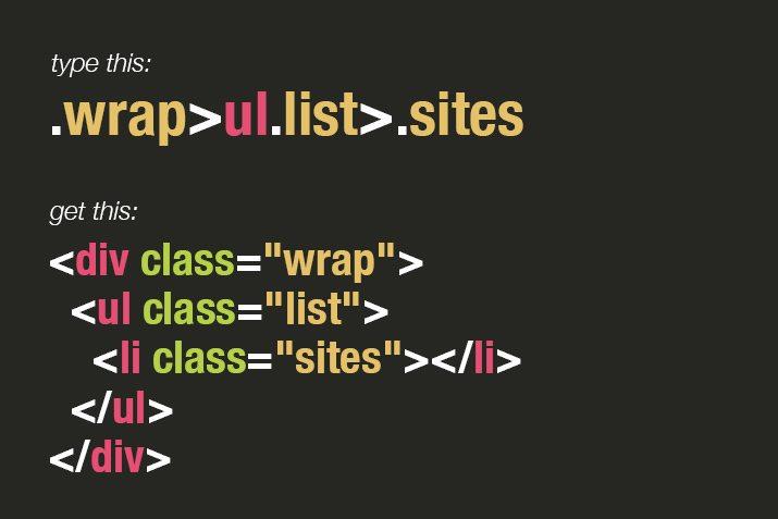 7 awesome emmet html time saving tips design shack screenshot maxwellsz