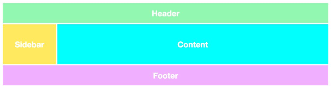 free-code 13 Best Ways to Learn CSS Grid design tips