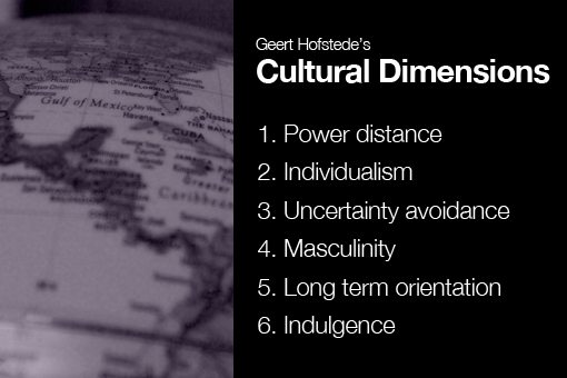 geert hofstede cultural dimensions singapore We have been studying and discussing the use of professor geert hofstede's research on cultural dimensions as a means of identifying mismatches and opportunities in training delivery previously we've covered some of professor hofstede's other cultural dimensions.