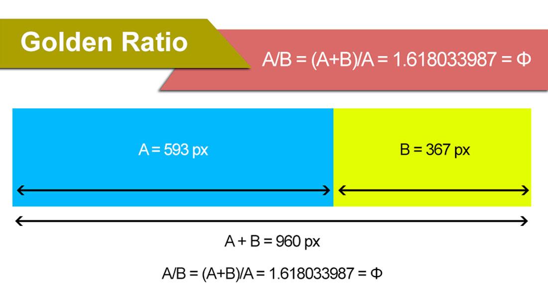 golden-formula The Golden Ratio in Design: Examples & Tips design tips