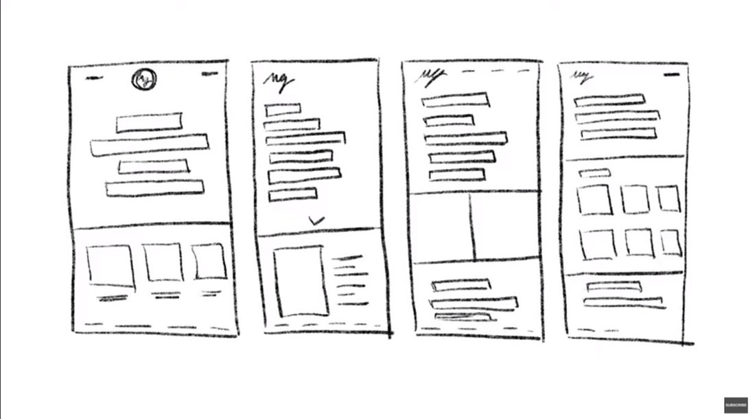 how to wireframe in adobe xd