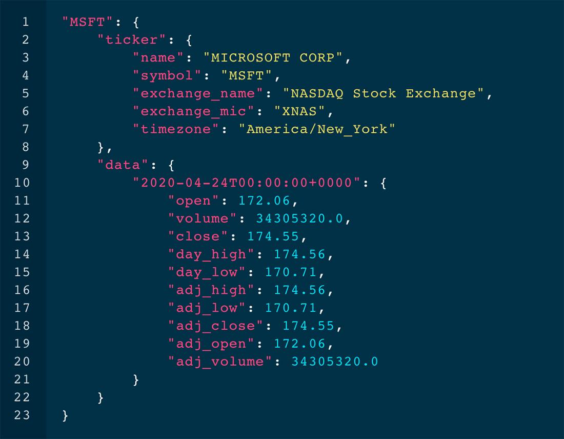 marketstack-snippet Get Real-Time Market Data With Marketstack design tips