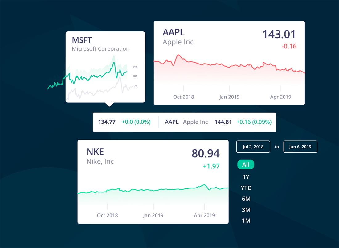 marketstack Get Real-Time Market Data With Marketstack design tips