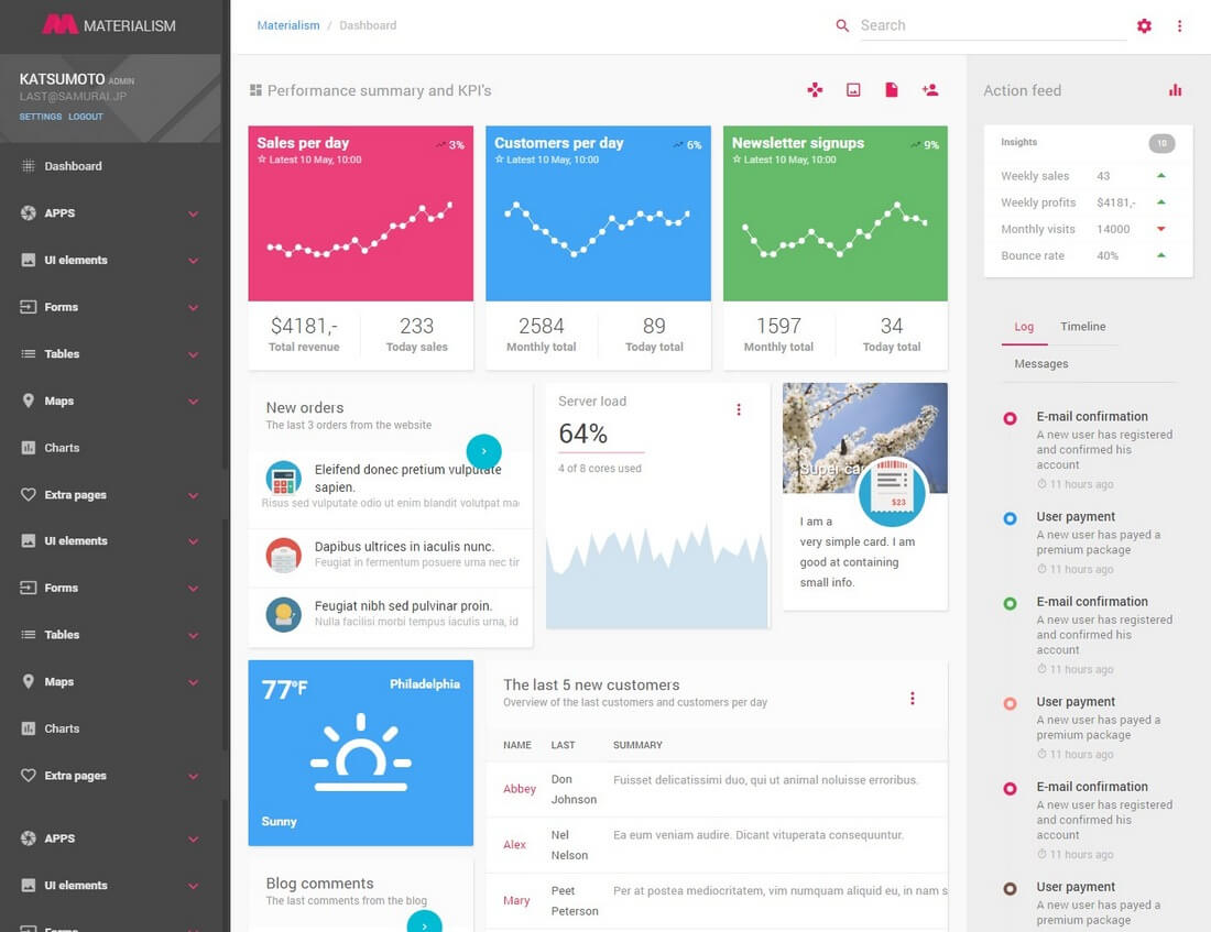 materialism 40+ Best Bootstrap Admin Templates of 2019 design tips