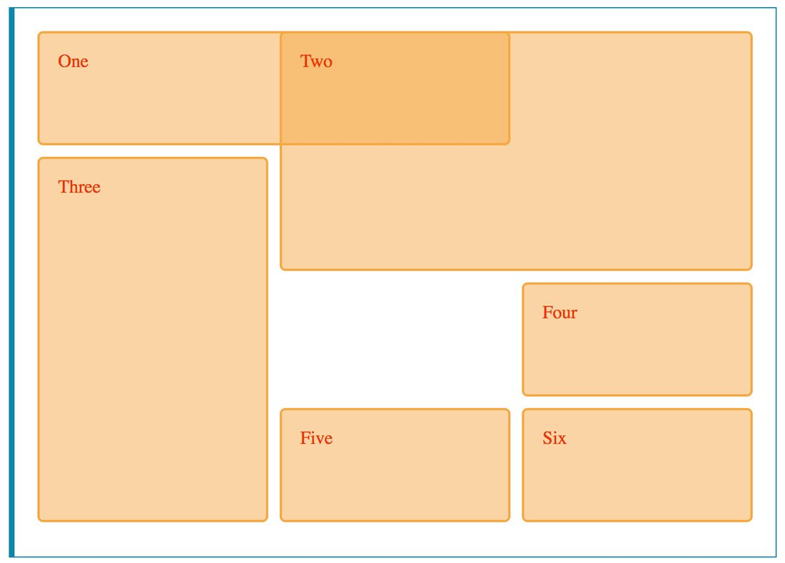 mdn-grid 13 Best Ways to Learn CSS Grid design tips