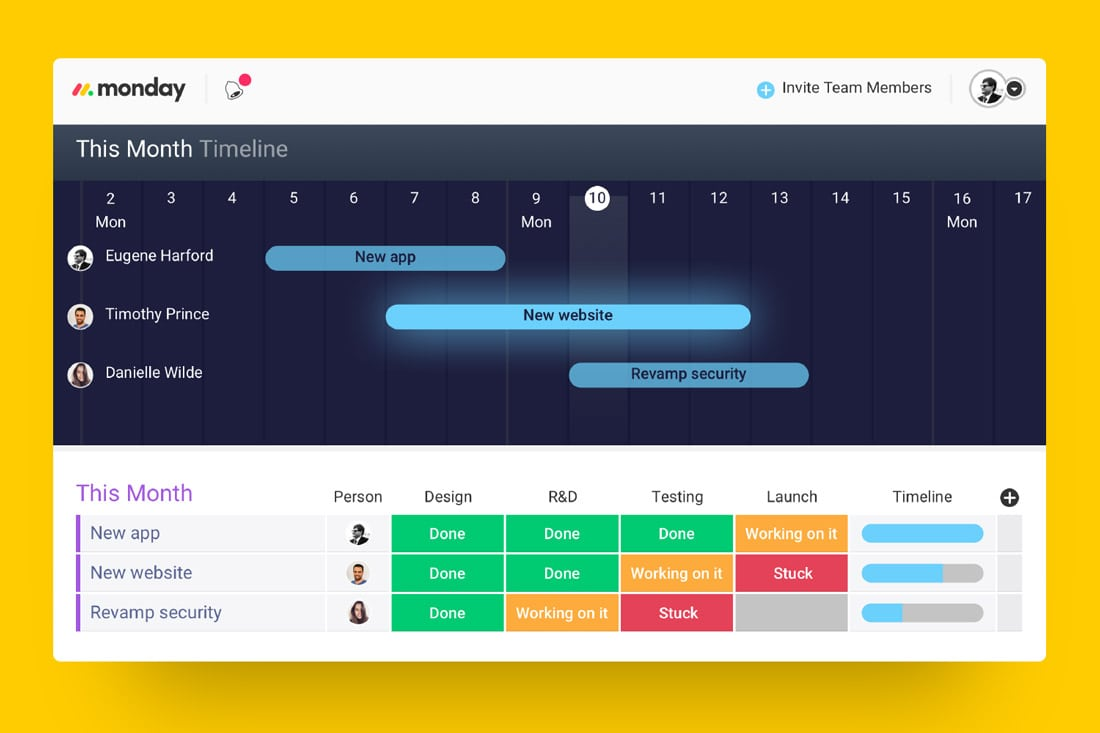 monday-timeline Monday: The Ultimate Team Management Tool design tips