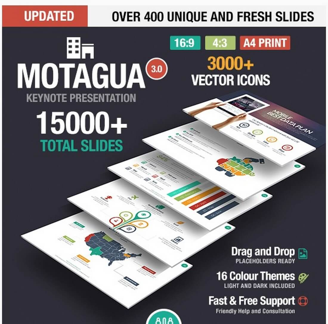 30 best keynote templates of 2016 design shack motagua multipurpose keynote template motagua maxwellsz