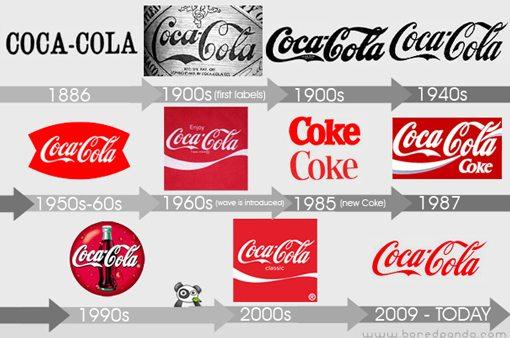 Pepsi Vs Coke The Power Of A Brand Design Shack