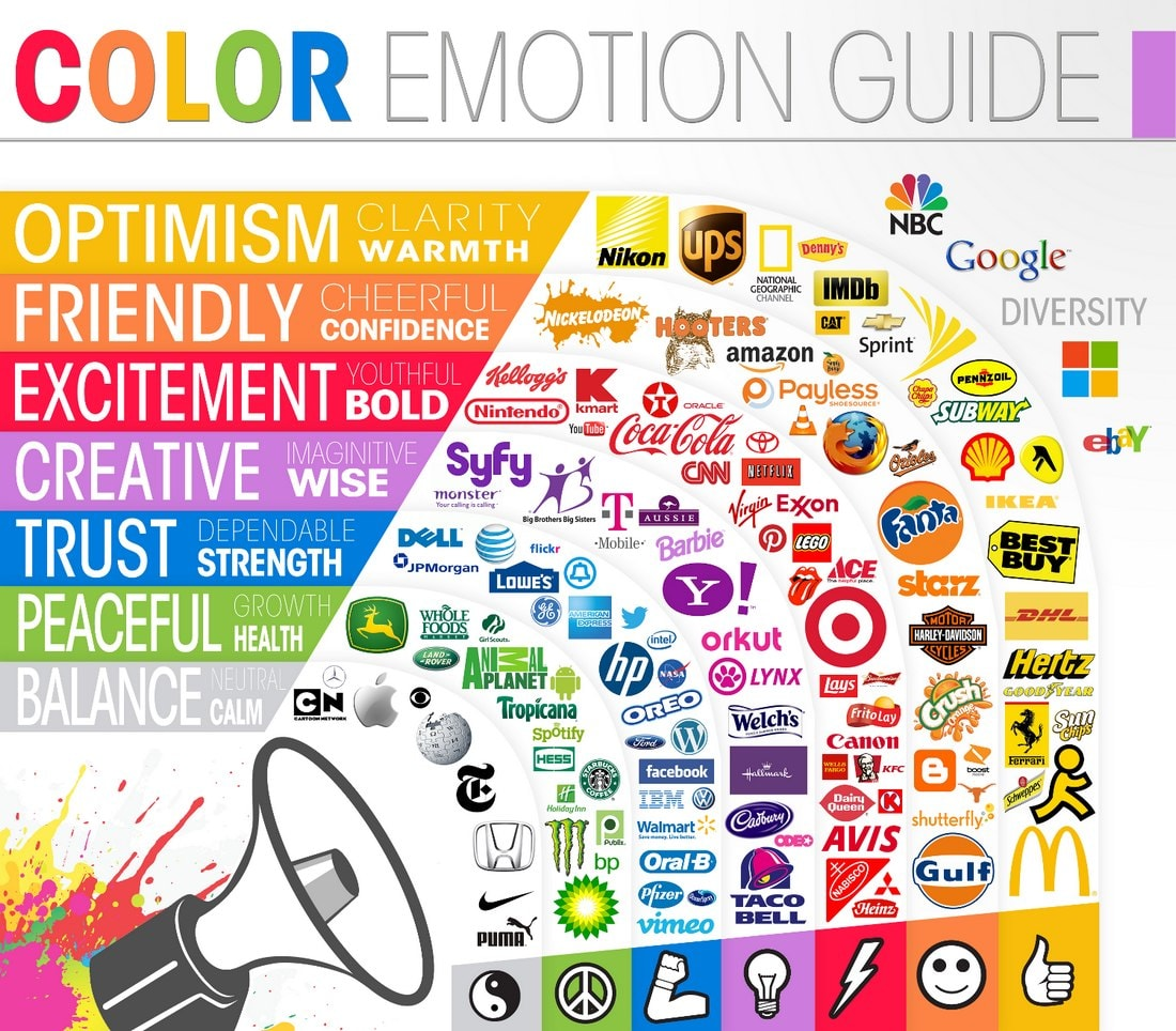 psychology-of-color Design Psychology: 8 Strategies to Use in Your Projects design tips
