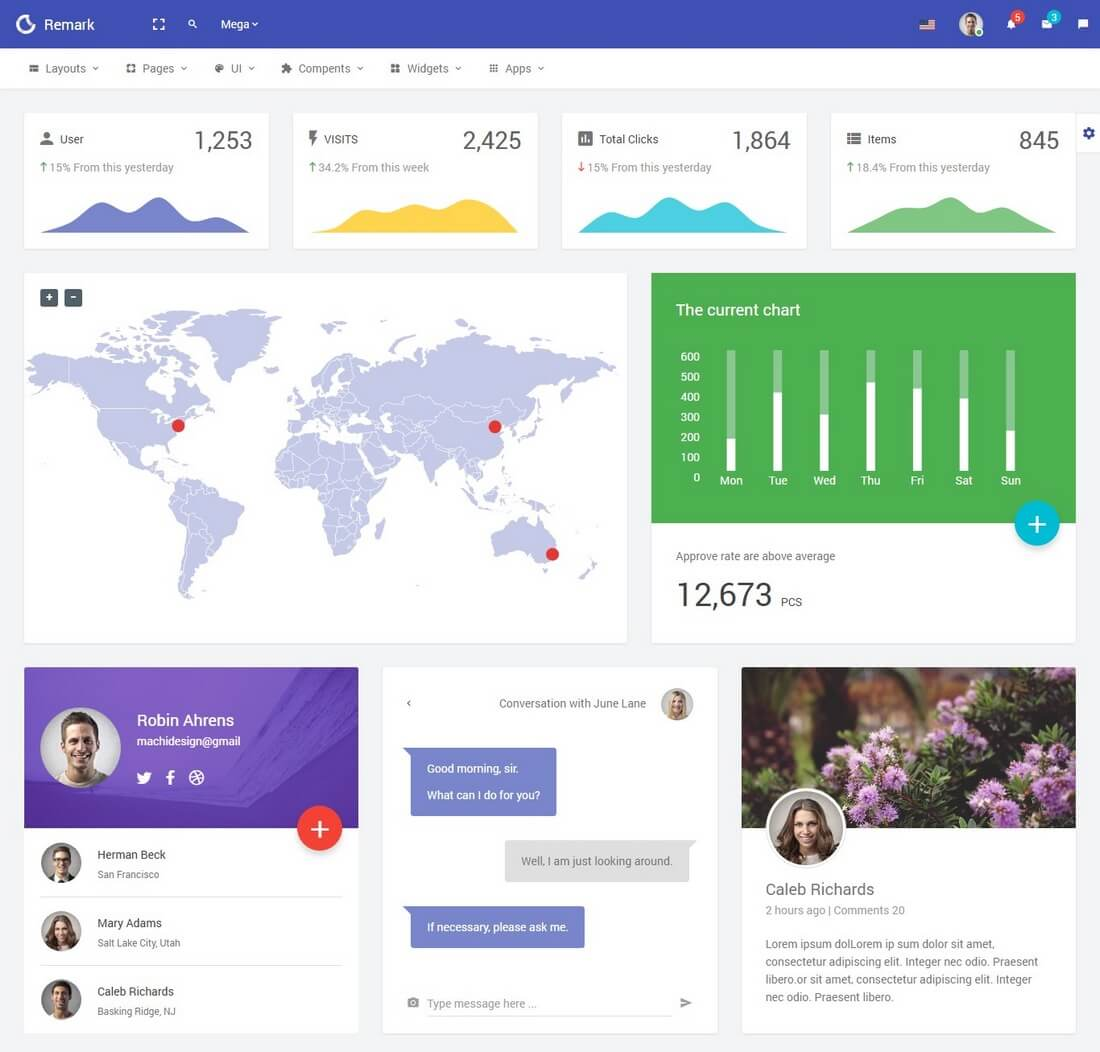 remark 40+ Best Bootstrap Admin Templates of 2019 design tips