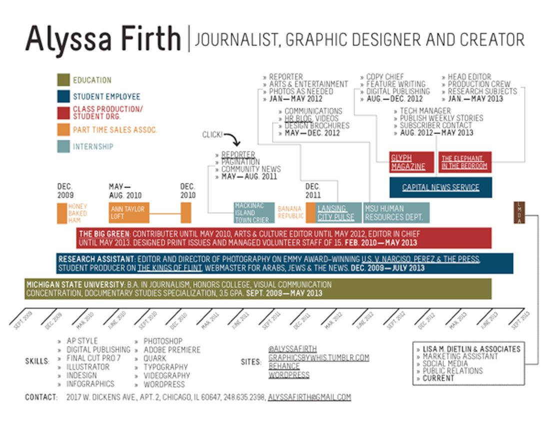 graphic designer resume objective graphic designer resume objective 137