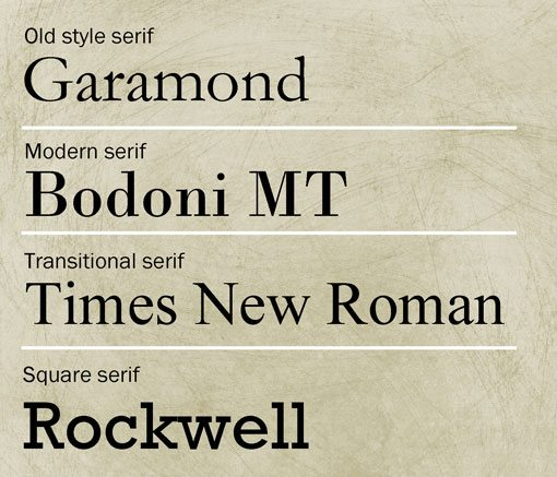 Pick The Right Typefaces For Your Project