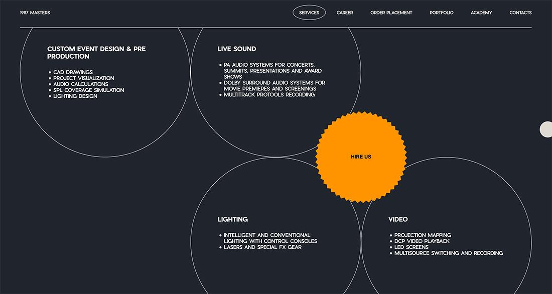 seo for designers