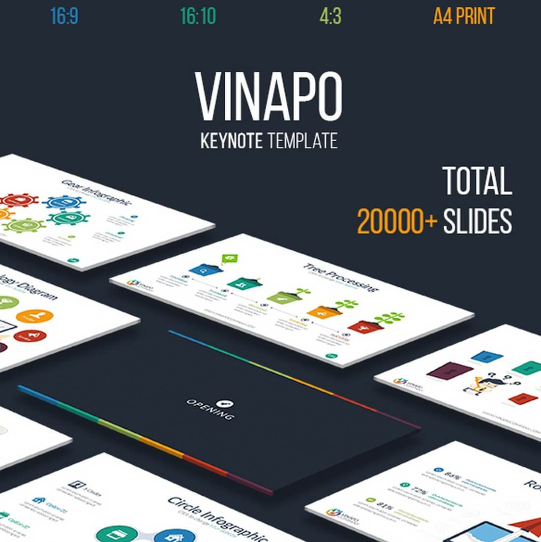 vinapo 30+ Best Keynote Templates of 2018 design tips