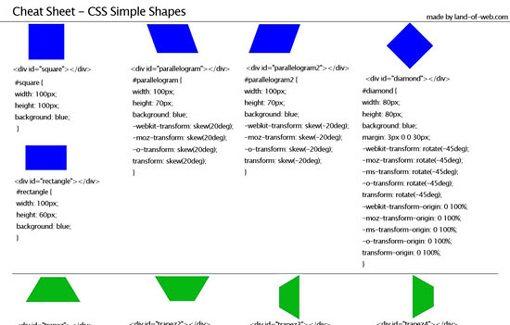 css properties cheat sheet pdf